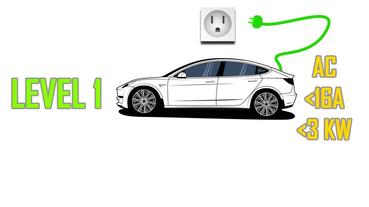 Level 1 Charging (AC)
