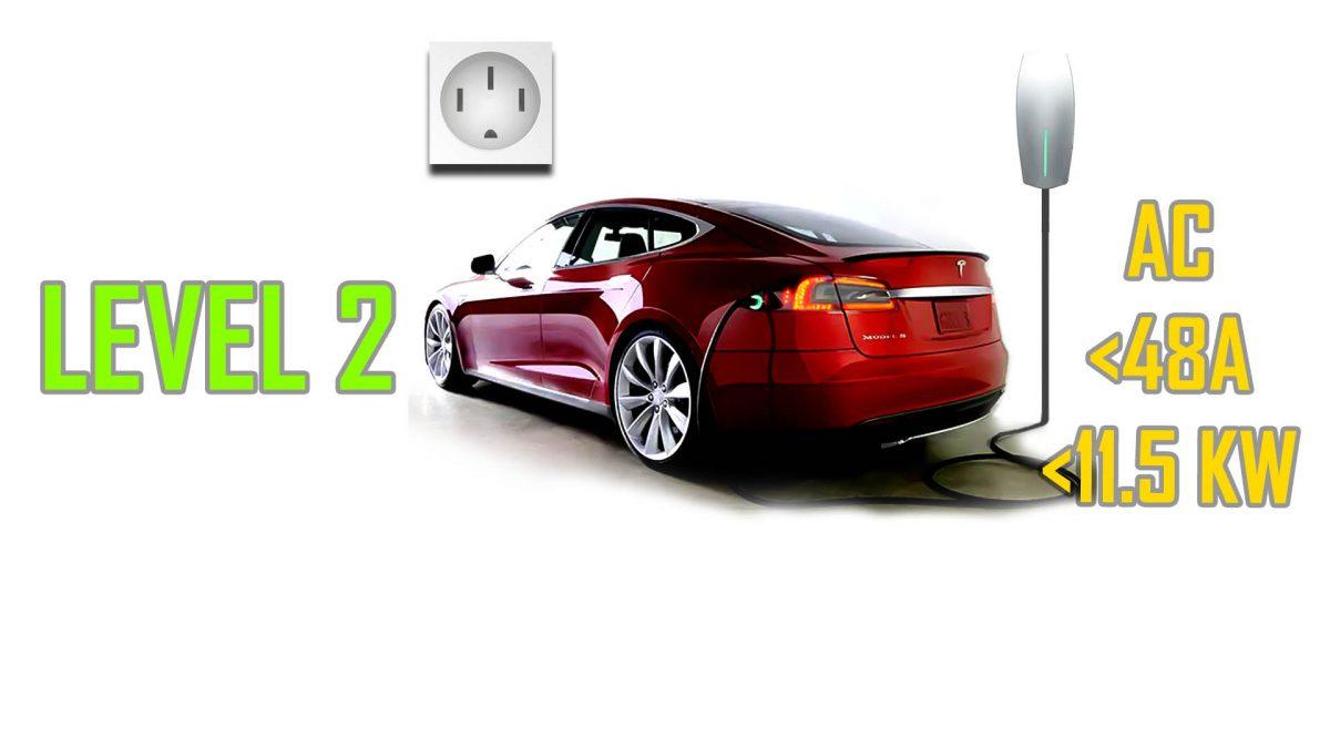 Level 2 Charging (AC)