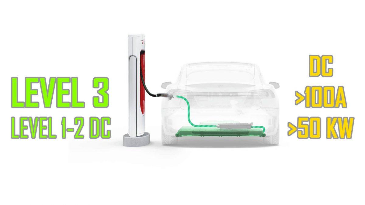 Level 3 Charging (DC)