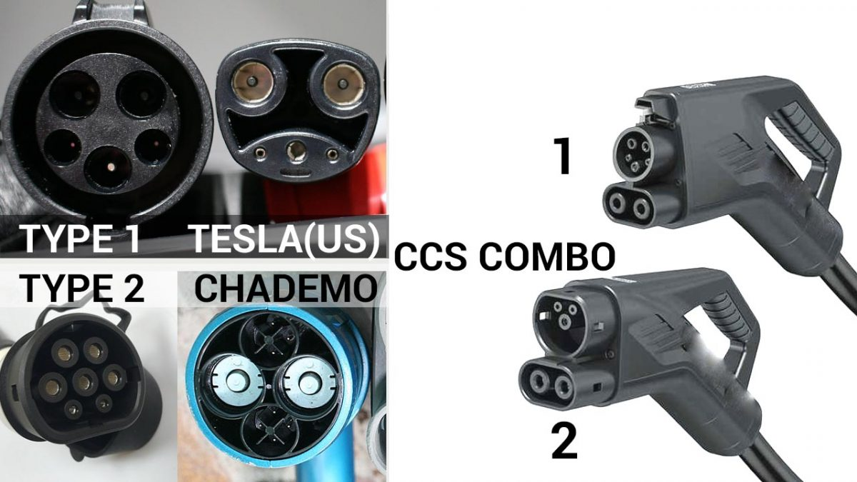 EV Cars cable types