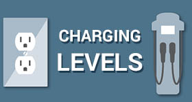 Charging Levels of Electric Vehicles Explained